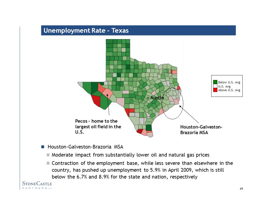 49 Unemployment Rate - Texas Houston-Galveston-Brazoria MSA Moderate impact from substantially lower oil and natural gas prices Contraction of the employment base, while less severe than elsewhere in the country, has pushed up unemployment to 5.9% in April 2009, which is still below the 6.7% and 8.9% for the state and nation, respectively U.S.