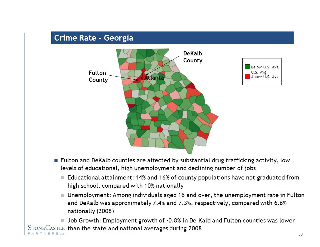 53 Crime Rate - Georgia Fulton and DeKalb counties are affected by substantial drug trafficking activity, low levels of educational, high unemployment and declining number of jobs Educational attainment: 14% and 16% of county populations have not graduated from high school, compared with 10% nationally Unemployment: Among individuals aged 16 and over, the unemployment rate in Fulton and DeKalb was approximately 7.4% and 7.3%, respectively, compared with 6.6% nationally (2008) Job Growth: Employment growth of -0.8% in De Kalb and Fulton counties was lower than the state and national averages during 2008 U.S.