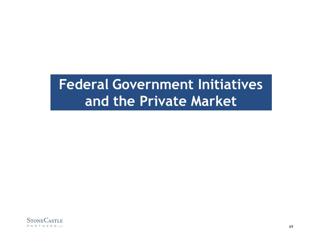 69 Federal Government Initiatives and the Private Market