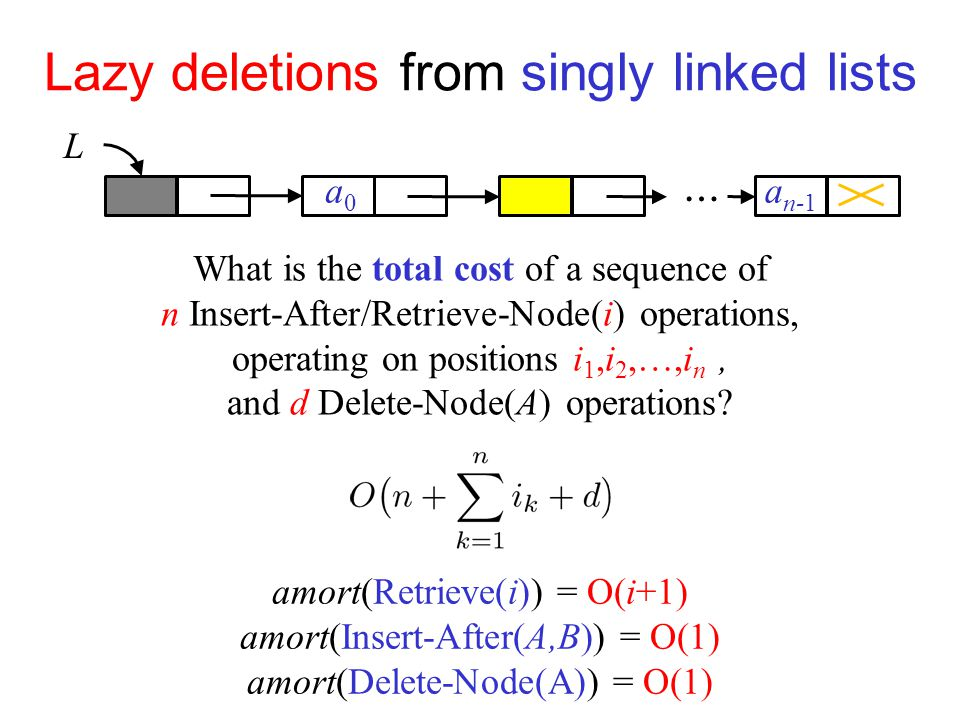 Lazy deletions from singly linked lists L a0a0 a n-1 … What is the total cost of a sequence of n Insert-After/Retrieve-Node(i) operations, operating on positions i 1,i 2,…,i n, and d Delete-Node(A) operations.