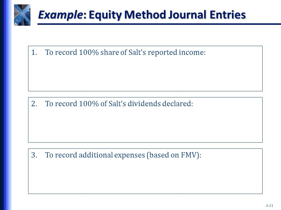 4-11 Example: Equity Method Journal Entries 1.To record 100% share of Salt's reported income: 2.To record 100% of Salt's dividends declared: 3.To reco