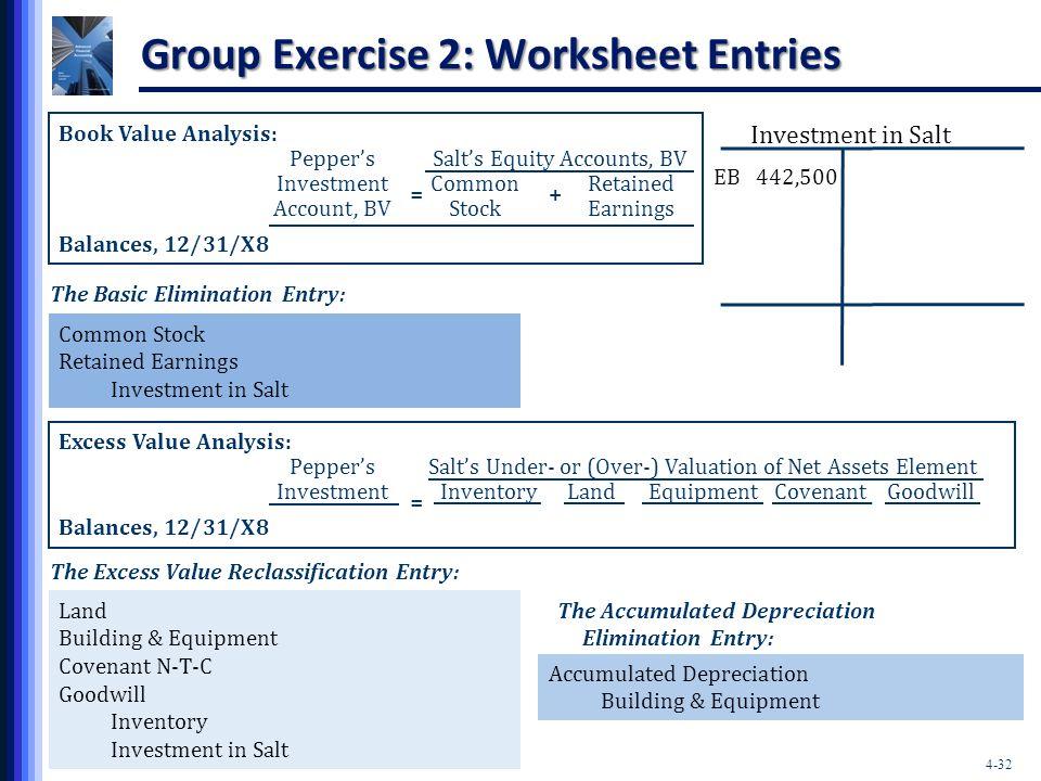 4-32 Group Exercise 2: Worksheet Entries Book Value Analysis: Pepper'sSalt's Equity Accounts, BV InvestmentCommonRetained Account, BVStockEarnings Bal