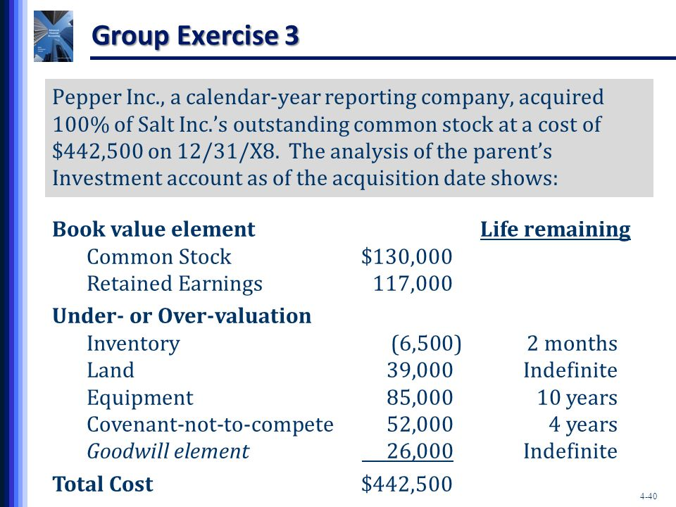 4-40 Book value elementLife remaining Common Stock$130,000 Retained Earnings117,000 Under- or Over-valuation Inventory(6,500)2 months Land39,000Indefi