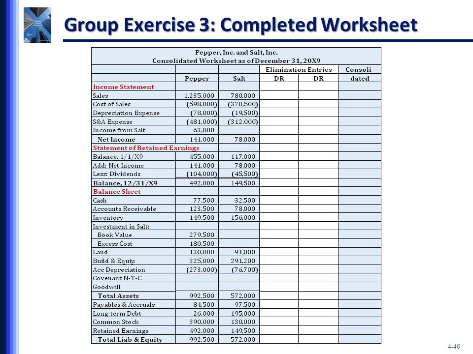 4-46 Group Exercise 3: Completed Worksheet