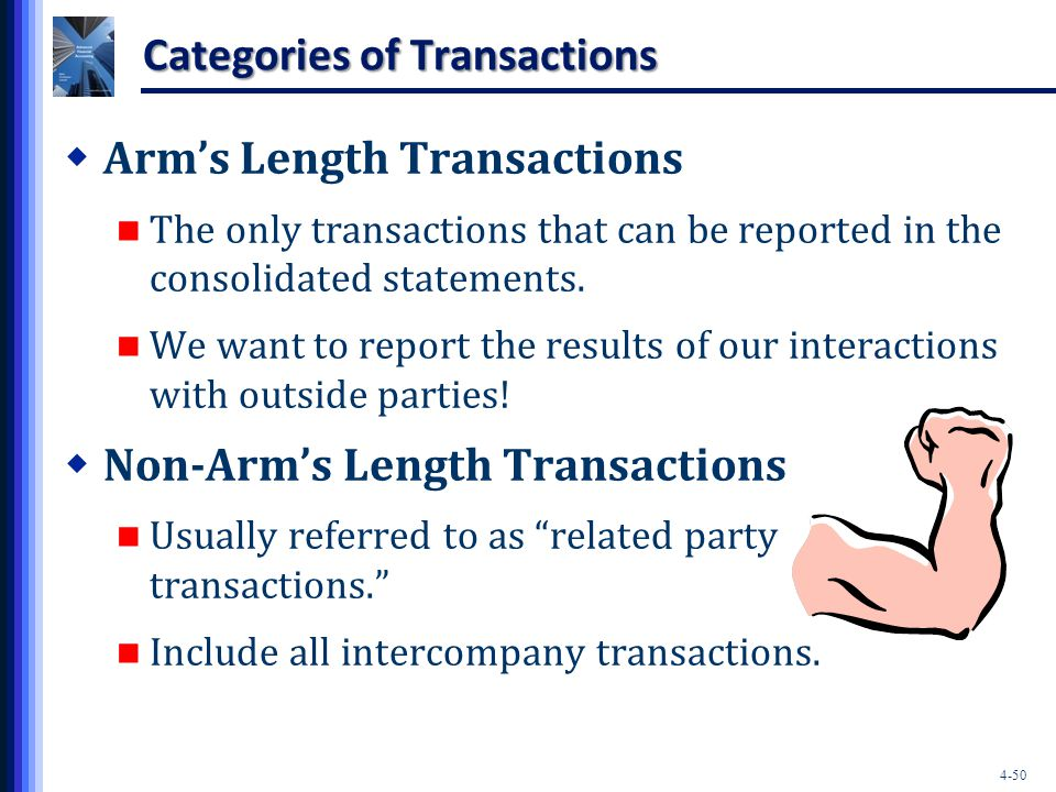 4-50 Categories of Transactions  Arm's Length Transactions The only transactions that can be reported in the consolidated statements. We want to repo