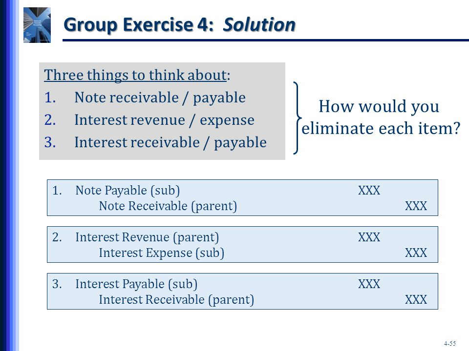 4-55 How would you eliminate each item? Group Exercise 4: Solution Three things to think about: 1. Note receivable / payable 2. Interest revenue / exp