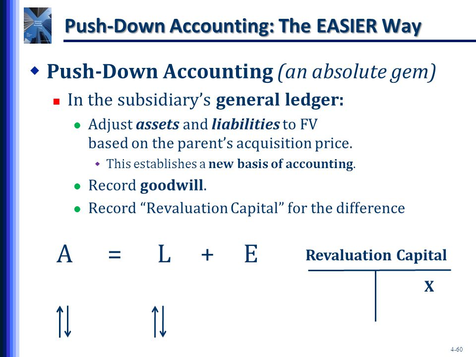 4-60 Push-Down Accounting: The EASIER Way  Push-Down Accounting (an absolute gem) In the subsidiary's general ledger: Adjust assets and liabilities t