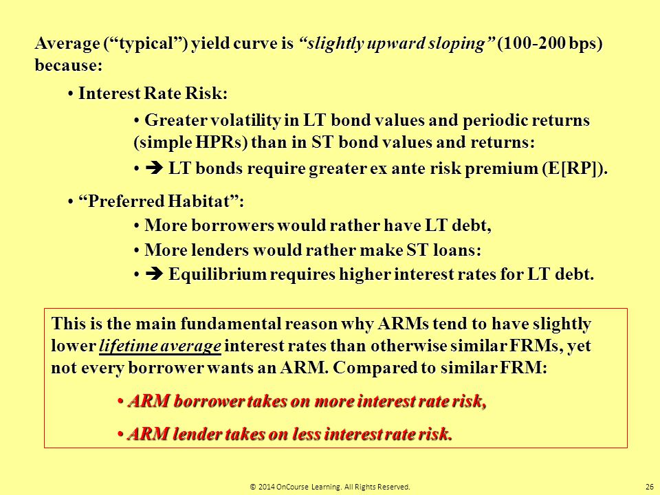 "Average (""typical"") yield curve is ""slightly upward sloping"" (100-200 bps) because: Interest Rate Risk: Interest Rate Risk: Greater volatility in LT b"