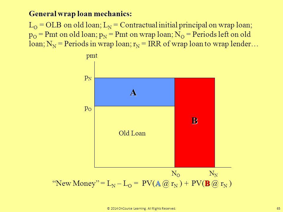 pNpN pOpO pmt NONON General wrap loan mechanics: L O = OLB on old loan; L N = Contractual initial principal on wrap loan; p O = Pmt on old loan; p N = Pmt on wrap loan; N O = Periods left on old loan; N N = Periods in wrap loan; r N = IRR of wrap loan to wrap lender… New Money = L N – L O = A PV(A @ r N ) + A B B PV(B @ r N ) Old Loan 65© 2014 OnCourse Learning.