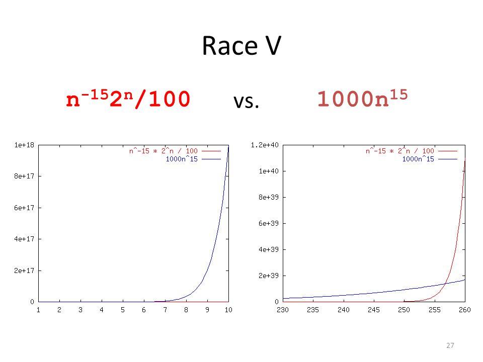 Race V n -15 2 n /1001000n 15 vs. 27