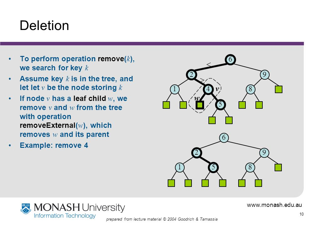 www.monash.edu.au 10 prepared from lecture material © 2004 Goodrich & Tamassia Deletion To perform operation remove( k ), we search for key k Assume key k is in the tree, and let let v be the node storing k If node v has a leaf child w, we remove v and w from the tree with operation removeExternal( w ), which removes w and its parent Example: remove 4 6 9 2 4 18 5 v w 6 9 2 5 18  