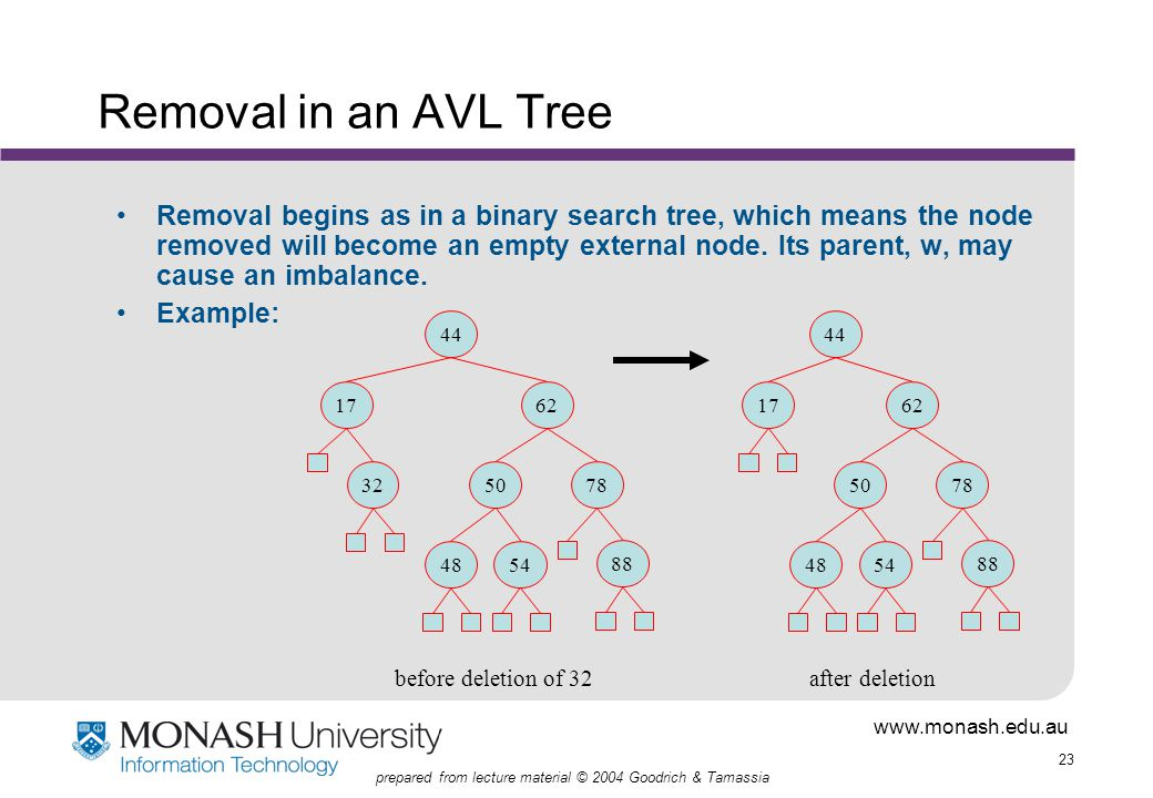www.monash.edu.au 23 prepared from lecture material © 2004 Goodrich & Tamassia Removal in an AVL Tree Removal begins as in a binary search tree, which means the node removed will become an empty external node.