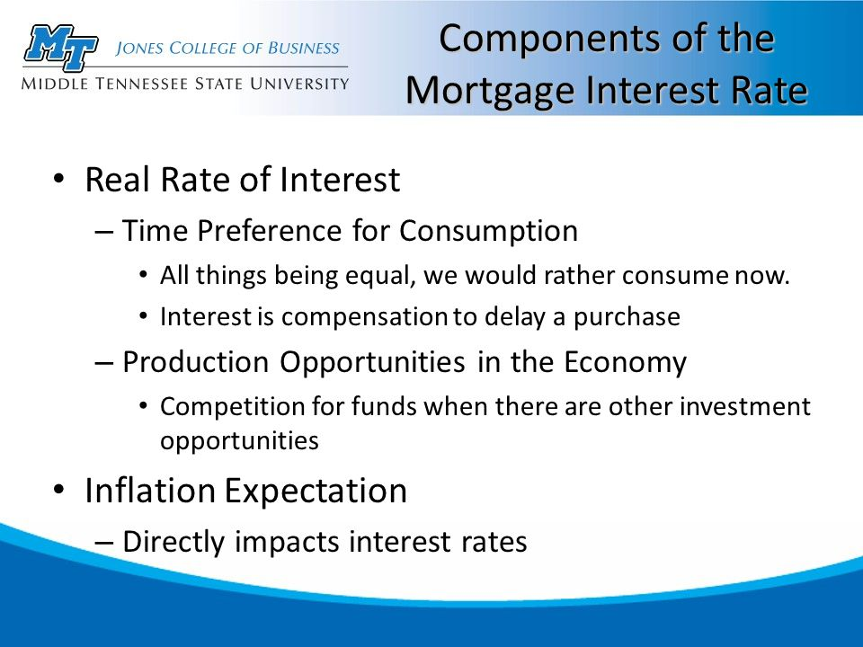 Components of the Mortgage Interest Rate Real Rate of Interest – Time Preference for Consumption All things being equal, we would rather consume now.