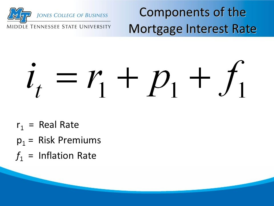 Components of the Mortgage Interest Rate r 1 = Real Rate p 1 = Risk Premiums f 1 = Inflation Rate