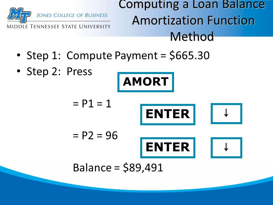 Computing a Loan Balance Amortization Function Method Step 1: Compute Payment = $665.30 Step 2: Press = P1 = 1 = P2 = 96 Balance = $89,491 ENTER AMORT ↓ ENTER ↓