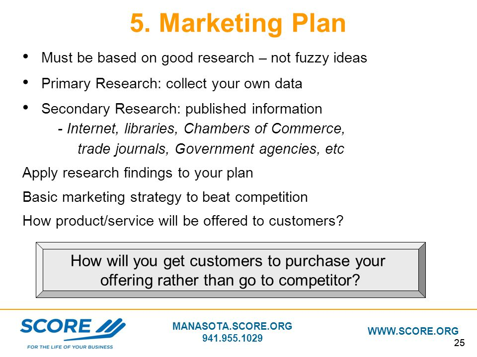 MANASOTA.SCORE.ORG 941.955.1029 WWW.SCORE.ORG 25 5. Marketing Plan Must be based on good research – not fuzzy ideas Primary Research: collect your own