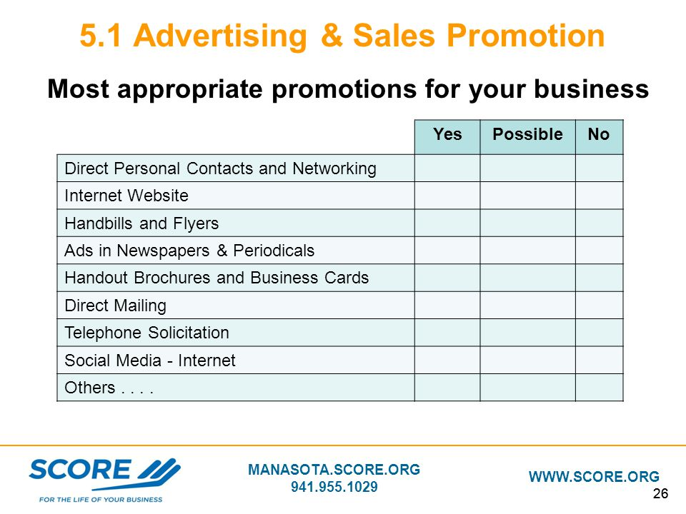 MANASOTA.SCORE.ORG 941.955.1029 WWW.SCORE.ORG 26 5.1 Advertising & Sales Promotion Most appropriate promotions for your business YesPossibleNo Direct
