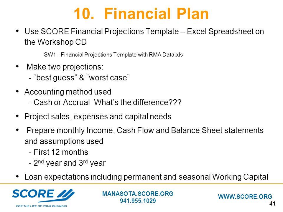 MANASOTA.SCORE.ORG 941.955.1029 WWW.SCORE.ORG 41 10. Financial Plan Use SCORE Financial Projections Template – Excel Spreadsheet on the Workshop CD SW