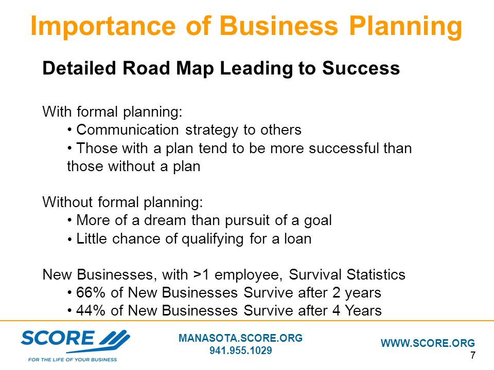 MANASOTA.SCORE.ORG 941.955.1029 WWW.SCORE.ORG 77 Importance of Business Planning Detailed Road Map Leading to Success With formal planning: Communicat