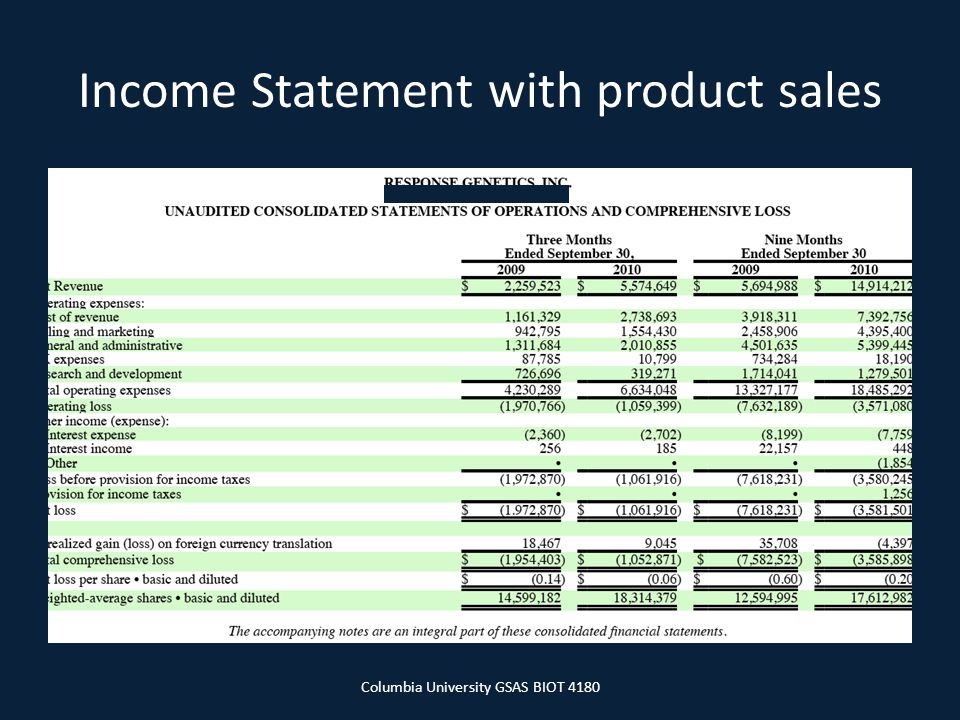 Income Statement with product sales Columbia University GSAS BIOT 4180