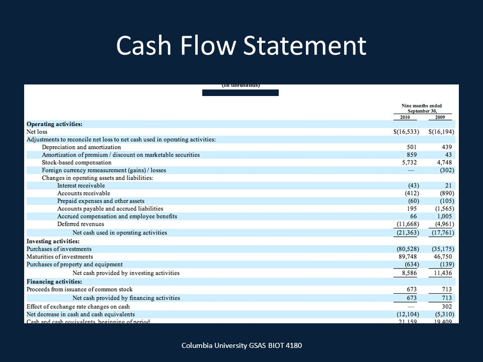 Cash Flow Statement Columbia University GSAS BIOT 4180
