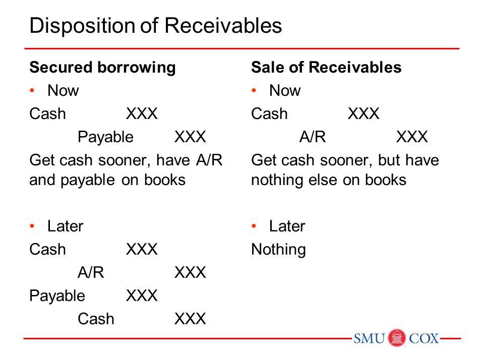 Secured borrowing Now CashXXX PayableXXX Get cash sooner, have A/R and payable on books Later CashXXX A/RXXX PayableXXX CashXXX Sale of Receivables Now CashXXX A/RXXX Get cash sooner, but have nothing else on books Later Nothing