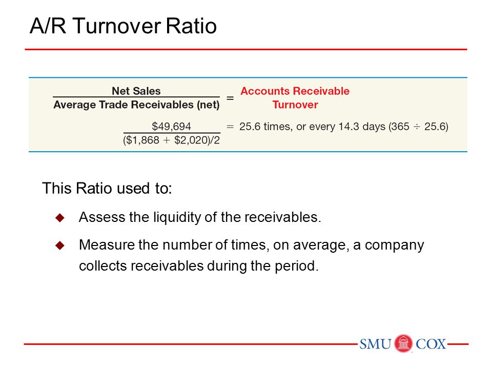 This Ratio used to:  Assess the liquidity of the receivables.