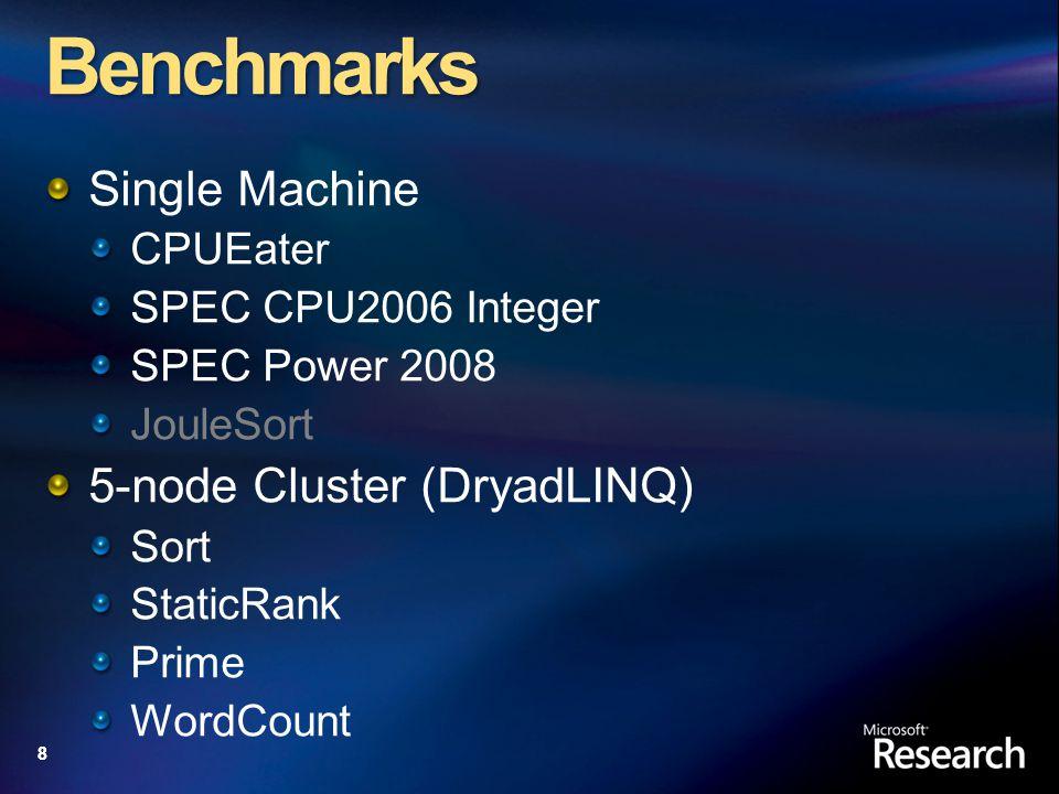 88 Benchmarks Single Machine CPUEater SPEC CPU2006 Integer SPEC Power 2008 JouleSort 5-node Cluster (DryadLINQ) Sort StaticRank Prime WordCount