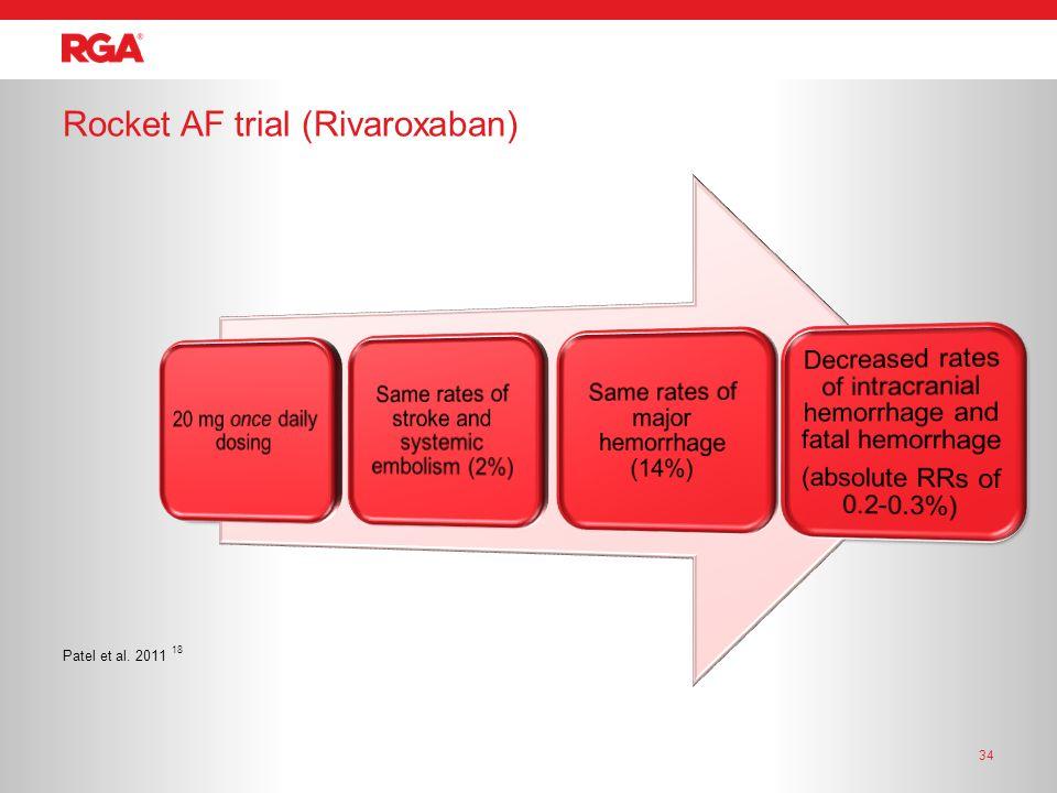 Rocket AF trial (Rivaroxaban) 34 Patel et al. 2011 18
