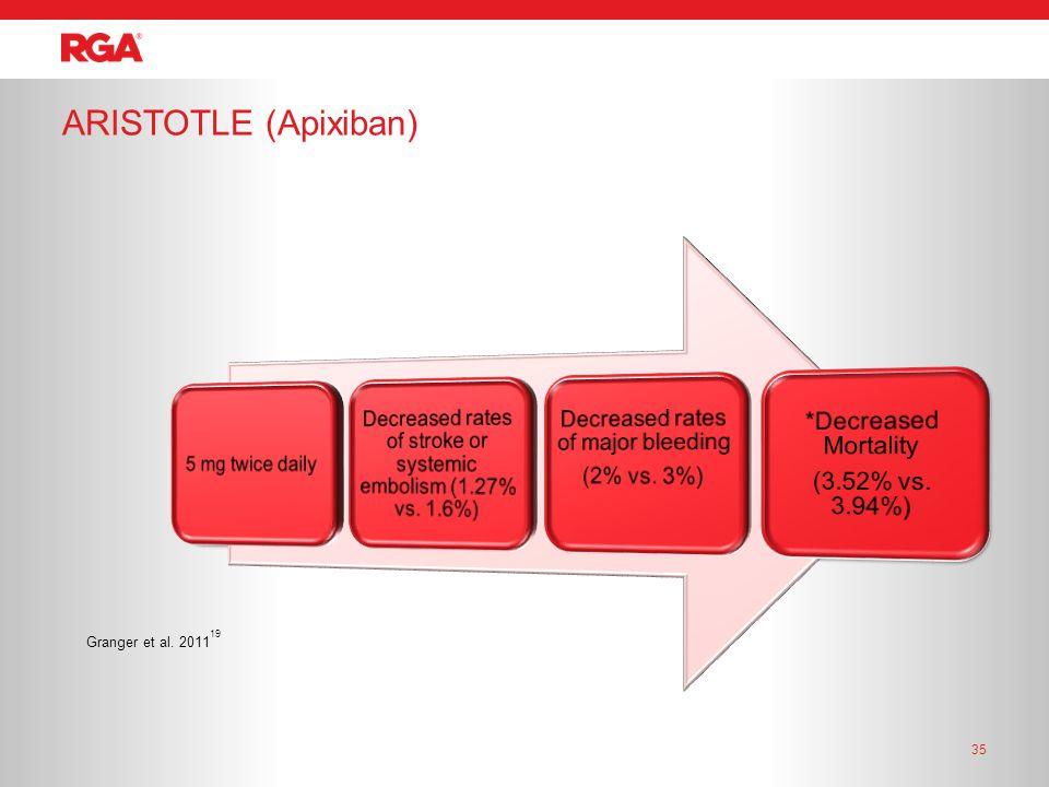 ARISTOTLE (Apixiban) 35 Granger et al. 2011 19