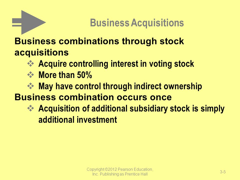 7: AMORTIZATIONS AFTER ACQUISITION An Introduction to Consolidated Financial Statements 3-36 Copyright ©2012 Pearson Education, Inc.