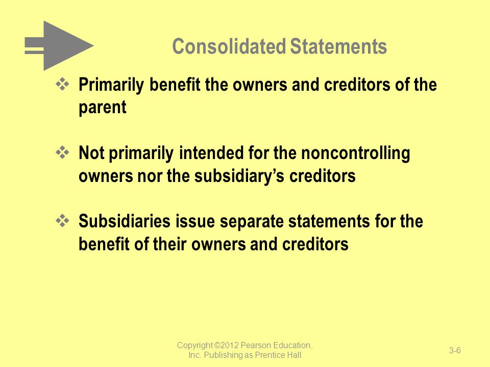 Example: Noncontrolling Interests Popo acquires 80% of Sine for $400 when Sine had capital stock of $200 and retained earnings of $175.