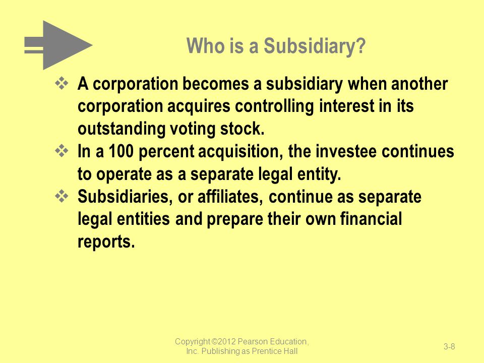 Subsidiaries Are Consolidated Cases where a subsidiary may be excluded from consolidation:  Control doesn't rest with majority owner  Joint ventures  Acquisitions of groups of assets that do not constitute a business  Combination between entities under common control  Combination of not-for-profit entities or acquisition of a for-profit company by a not-for-profit entity 3-9 Copyright ©2012 Pearson Education, Inc.