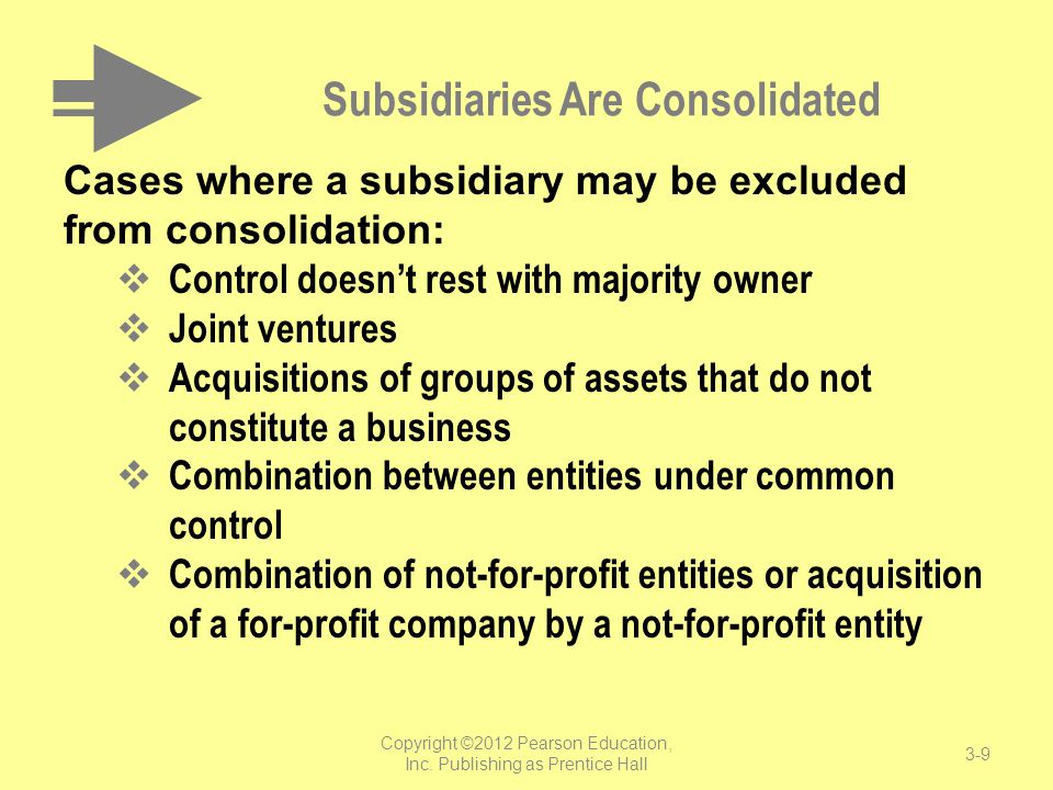 6: SUBSEQUENT BALANCE SHEETS An Introduction to Consolidated Financial Statements 3-30 Copyright ©2012 Pearson Education, Inc.