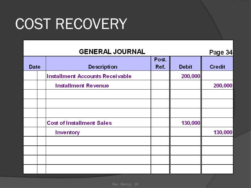 Rev. Recog - 25 COST RECOVERY
