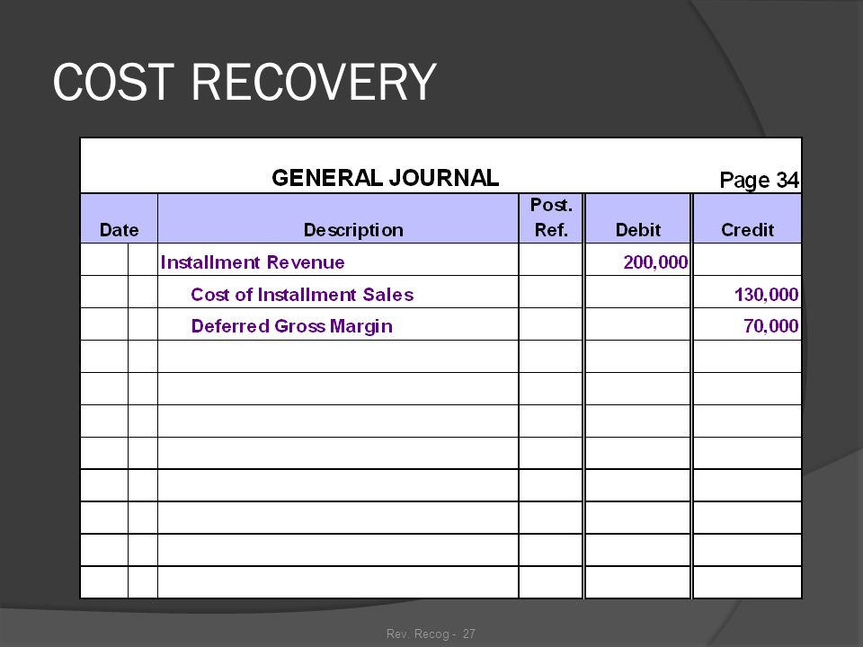 Rev. Recog - 26 COST RECOVERY
