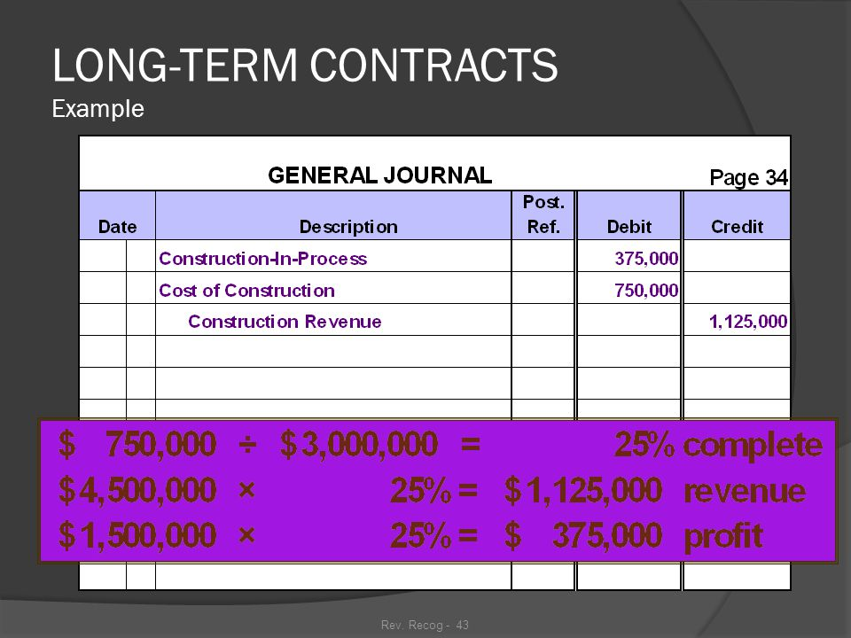 Rev. Recog - 42 LONG-TERM CONTRACTS Example