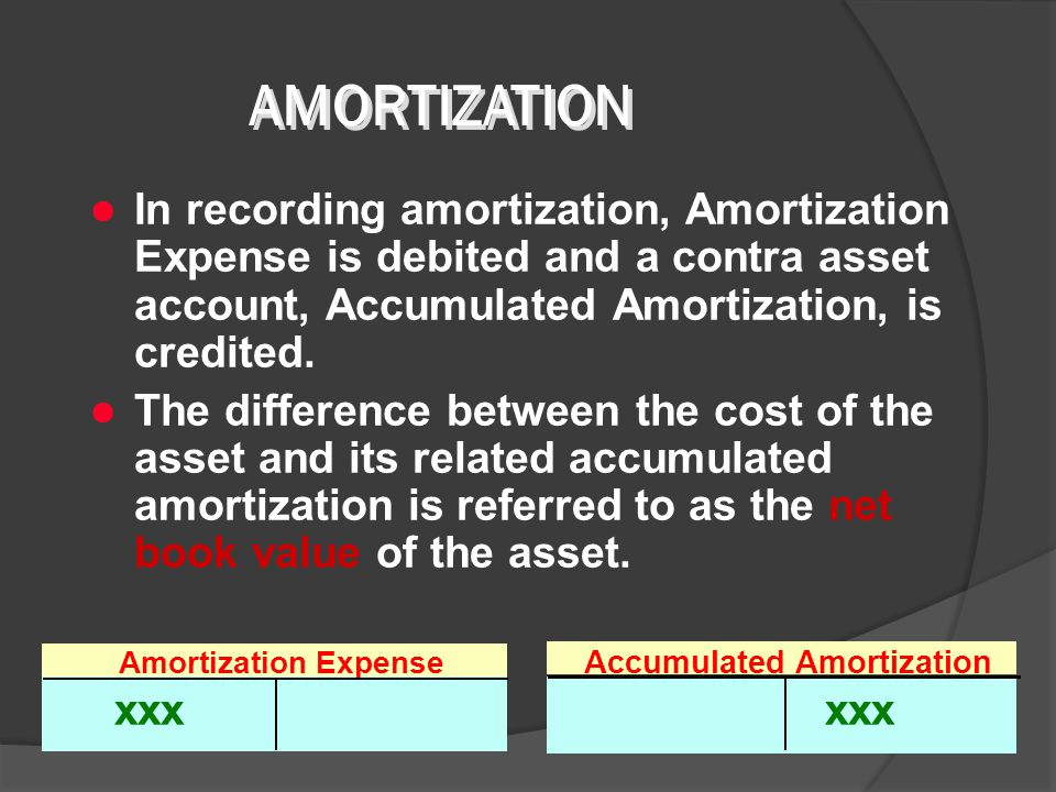 Amortization is an estimate rather than a factual measurement of the cost that has expired. We're not attempting to reflect the actual change in value