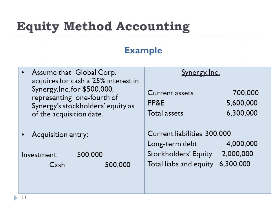 Example Assume that Global Corp. acquires for cash a 25% interest in Synergy, Inc. for $500,000, representing one-fourth of Synergy's stockholders' eq