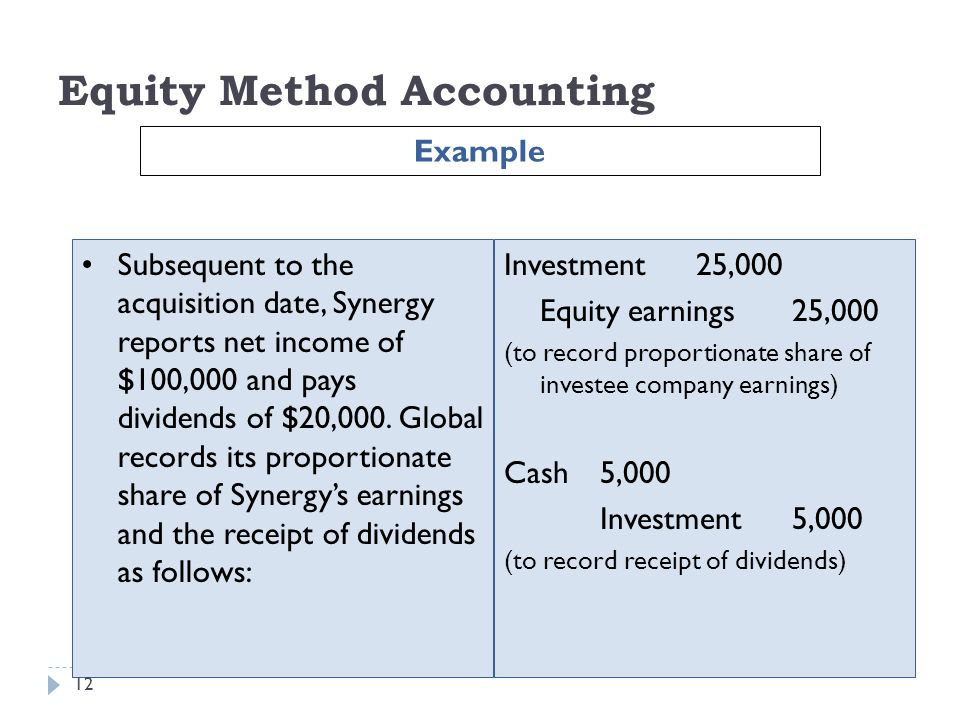 Equity Method Accounting Subsequent to the acquisition date, Synergy reports net income of $100,000 and pays dividends of $20,000. Global records its
