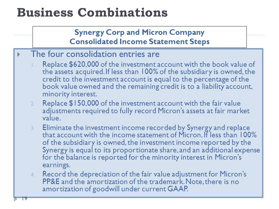 Business Combinations  The four consolidation entries are 1. Replace $620,000 of the investment account with the book value of the assets acquired. I