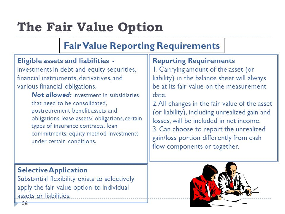 The Fair Value Option Fair Value Reporting Requirements Reporting Requirements 1. Carrying amount of the asset (or liability) in the balance sheet wil