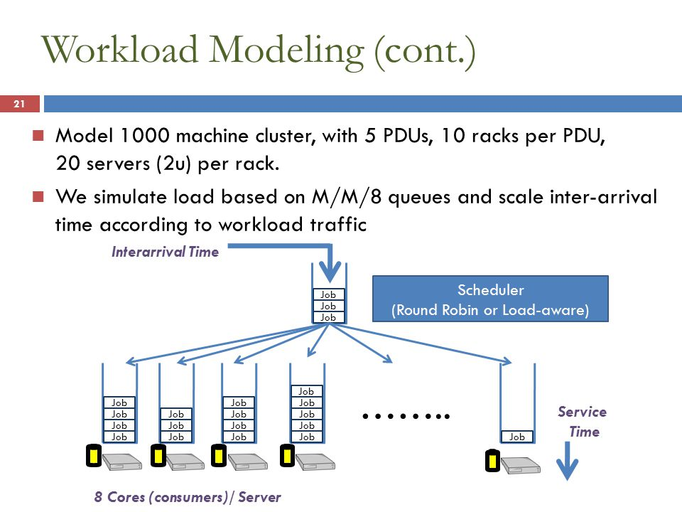 Service Time Workload Modeling (cont.) Model 1000 machine cluster, with 5 PDUs, 10 racks per PDU, 20 servers (2u) per rack.