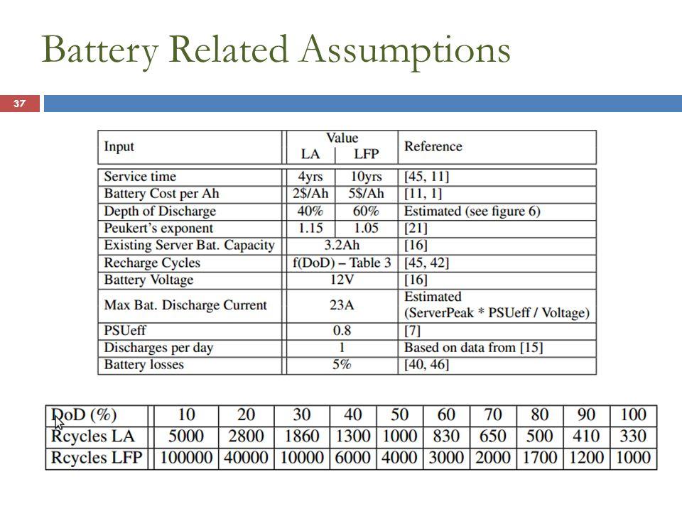 Battery Related Assumptions 37
