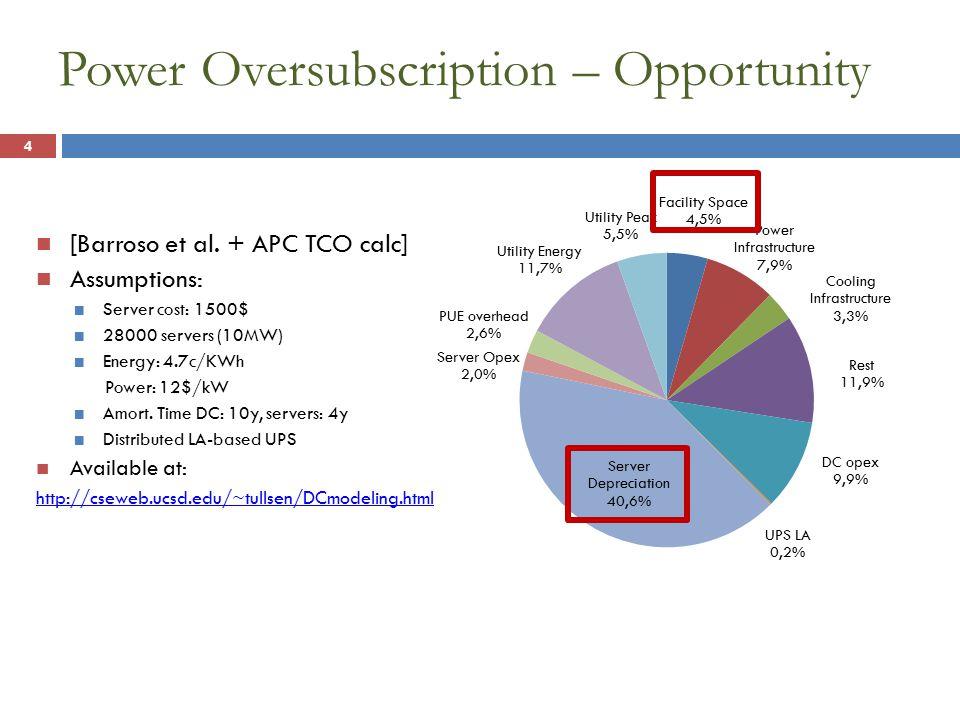 Power Oversubscription – Opportunity 4 [Barroso et al.