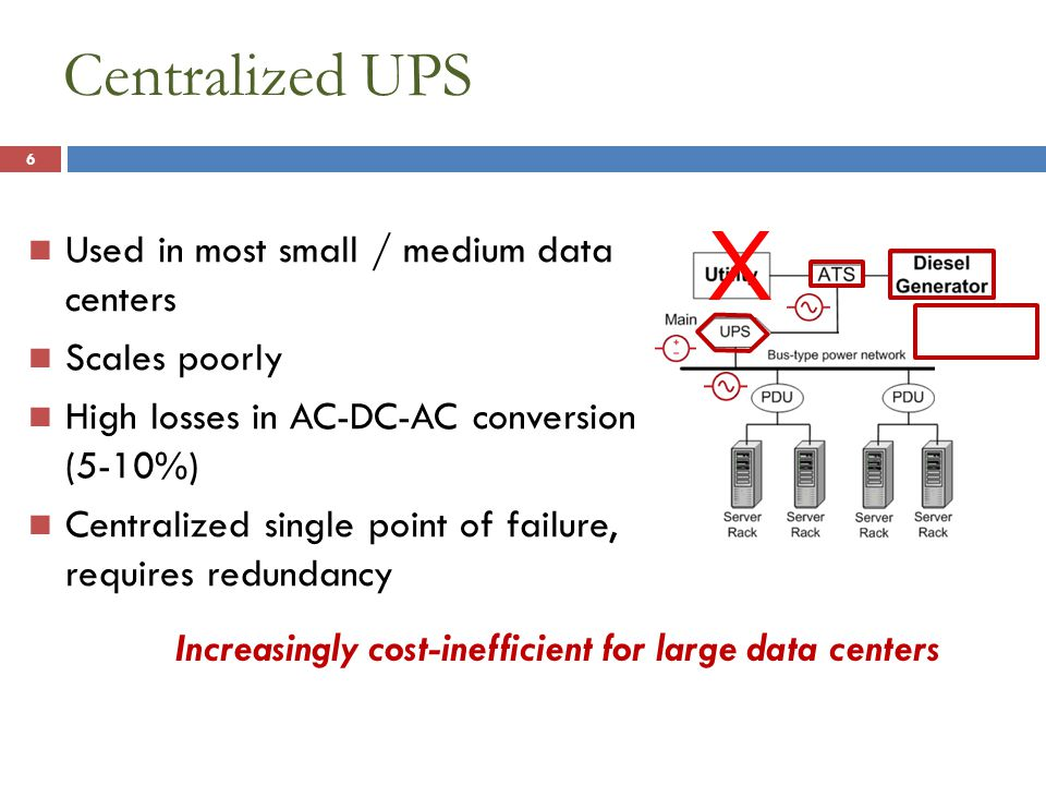 Centralized UPS Used in most small / medium data centers Scales poorly High losses in AC-DC-AC conversion (5-10%) Centralized single point of failure, requires redundancy 6 Increasingly cost-inefficient for large data centers X