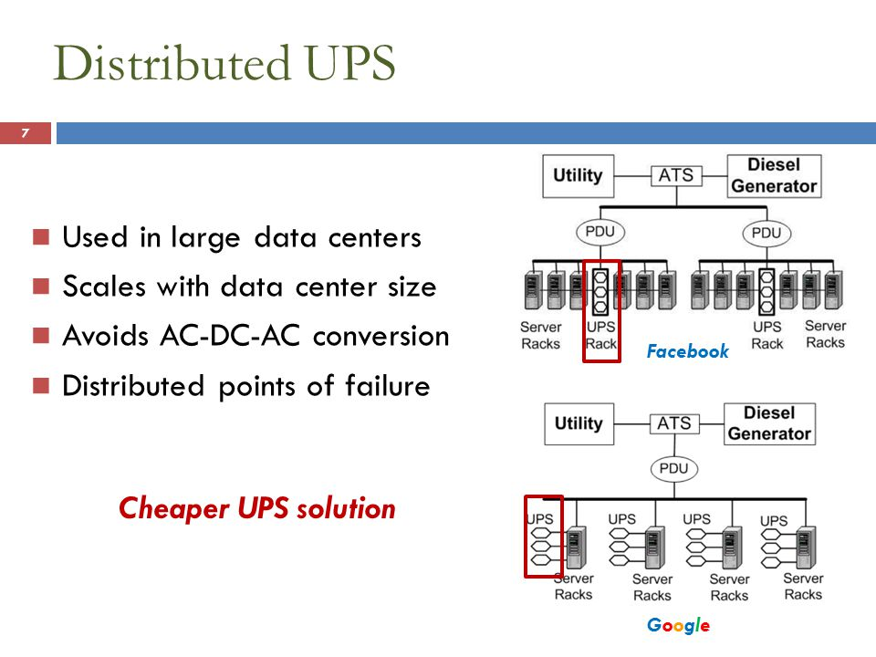 Peak power reduction of 19%  23% more servers  6.2% TCO/server reduction Coordinated Policies 28 Power cap close to Average power (ideal) of 250W Pdu-level Cluster-level
