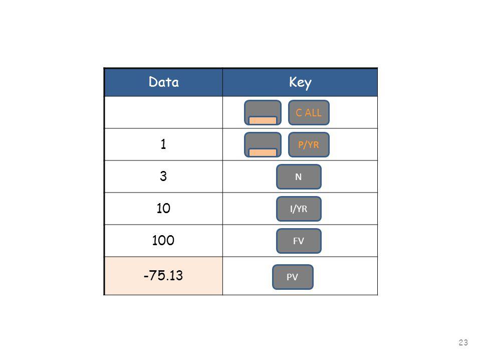 23 DataKey 1 3 10 100 -75.13 C ALL P/YR FV PV I/YR N