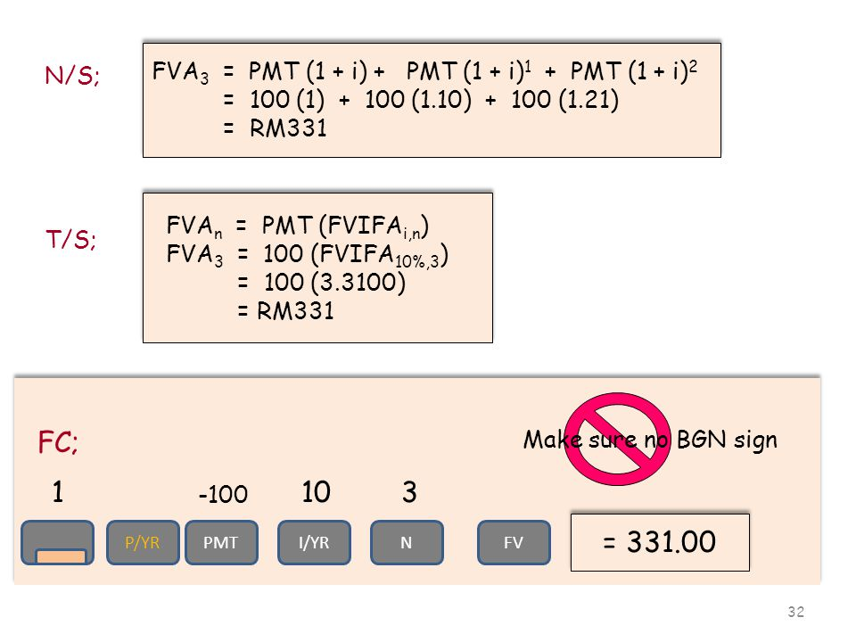 32 N/S; FVA 3 = PMT (1 + i) + PMT (1 + i) 1 + PMT (1 + i) 2 = 100 (1) + 100 (1.10) + 100 (1.21) = RM331 FVA 3 = PMT (1 + i) + PMT (1 + i) 1 + PMT (1 + i) 2 = 100 (1) + 100 (1.10) + 100 (1.21) = RM331 T/S; FVA n = PMT (FVIFA i,n ) FVA 3 = 100 (FVIFA 10%,3 ) = 100 (3.3100) = RM331 FC; = 331.00 103 -100 Make sure no BGN sign PMTI/YRNFVP/YR 1