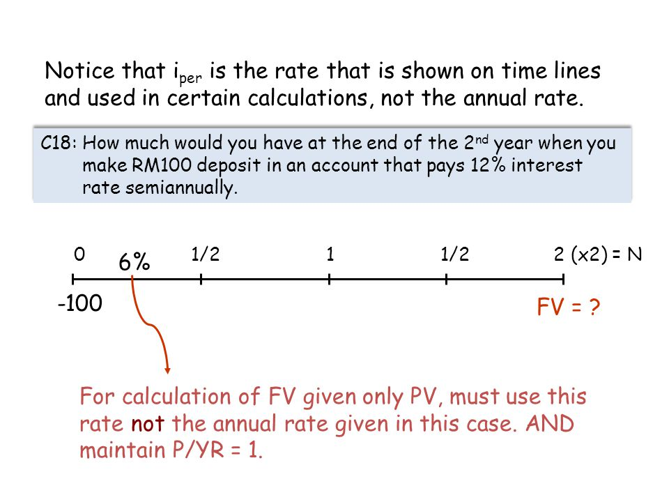 Notice that i per is the rate that is shown on time lines and used in certain calculations, not the annual rate. C18: How much would you have at the e